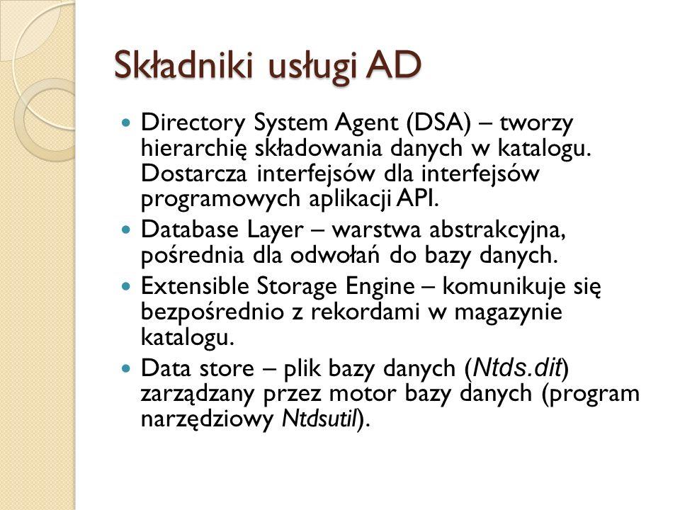Składniki usługi AD Directory System Agent (DSA) – tworzy hierarchię składowania danych w katalogu. Dostarcza interfejsów dla interfejsów programowych