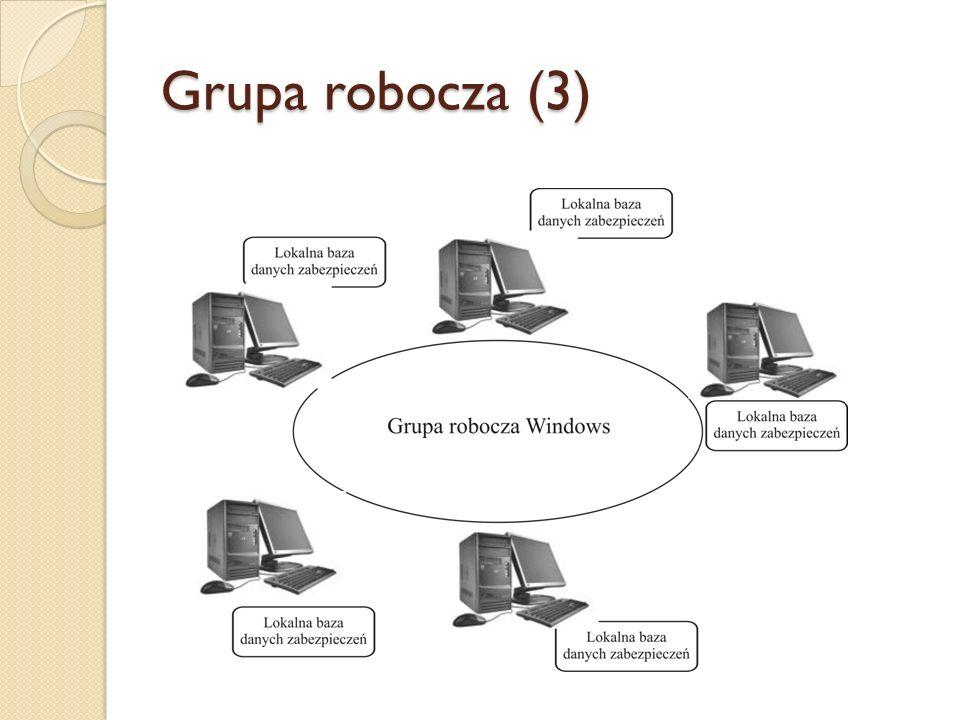 Grupa robocza (4) Nie wymaga komputera z systemem co najmniej 2000 Server dla utrzymywania zcentralizowanej bazy informacji o zabezpieczeniach.