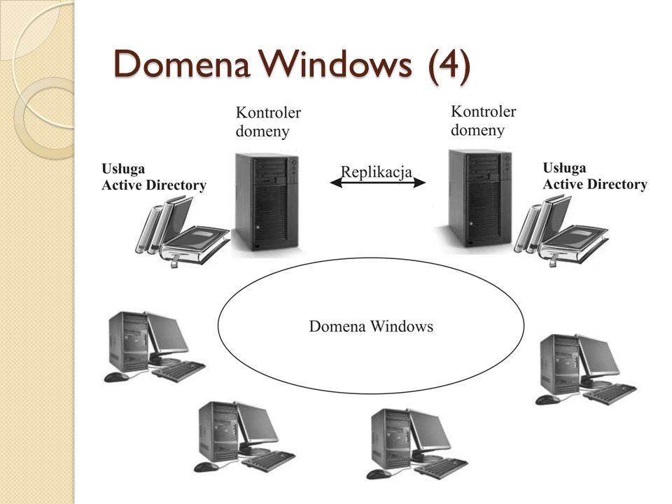 Cechy usługi Active Directory Organizuje zasoby w domenie w sposób hierarchiczny.