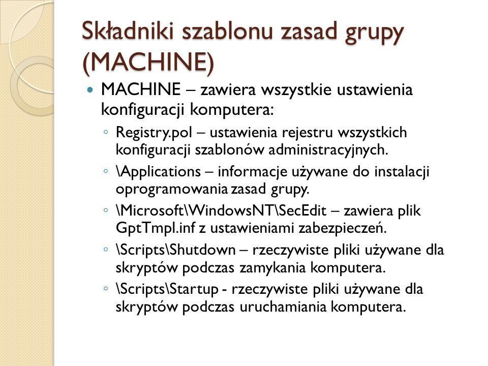 Składniki szablonu zasad grupy (USER) USER – zawiera wszystkie ustawienia konfiguracji użytkownika: Registry.pol – zawiera ustawienia rejestru wszystkich konfiguracji szablonów administracyjnych.
