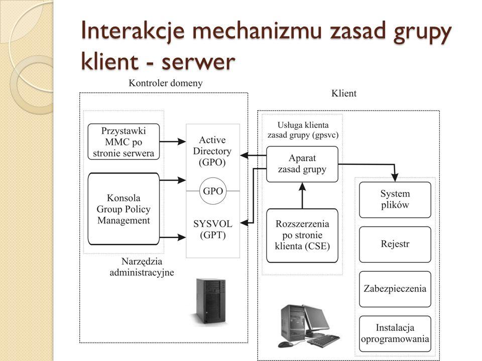 Implementowanie zasad grupy W systemach Windows 2008 Server zasadami grup zarządza się z konsoli GPMC (Group Policy Management Console).