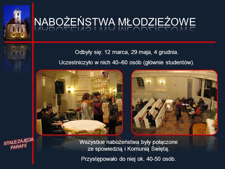 Odbyły się: 12 marca, 29 maja, 4 grudnia. Uczestniczyło w nich 40–60 osób (głównie studentów). Wszystkie nabożeństwa były połączone ze spowiedzią i Ko