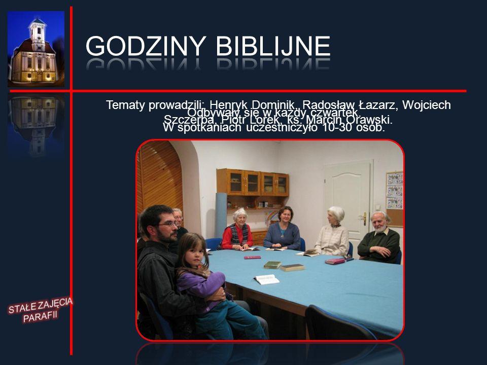 Odbywały się w każdy czwartek. W spotkaniach uczestniczyło 10-30 osób. Tematy prowadzili: Henryk Dominik, Radosław Łazarz, Wojciech Szczerba, Piotr Lo