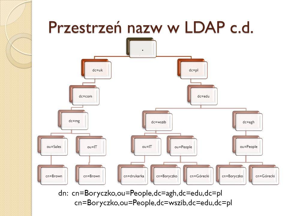 Przestrzeń nazw w LDAP c.d. dn: cn=Boryczko,ou=People,dc=agh,dc=edu,dc=pl cn=Boryczko,ou=People,dc=wszib,dc=edu,dc=pl. dc=ukdc=comdc=mgou=Salescn=Brow