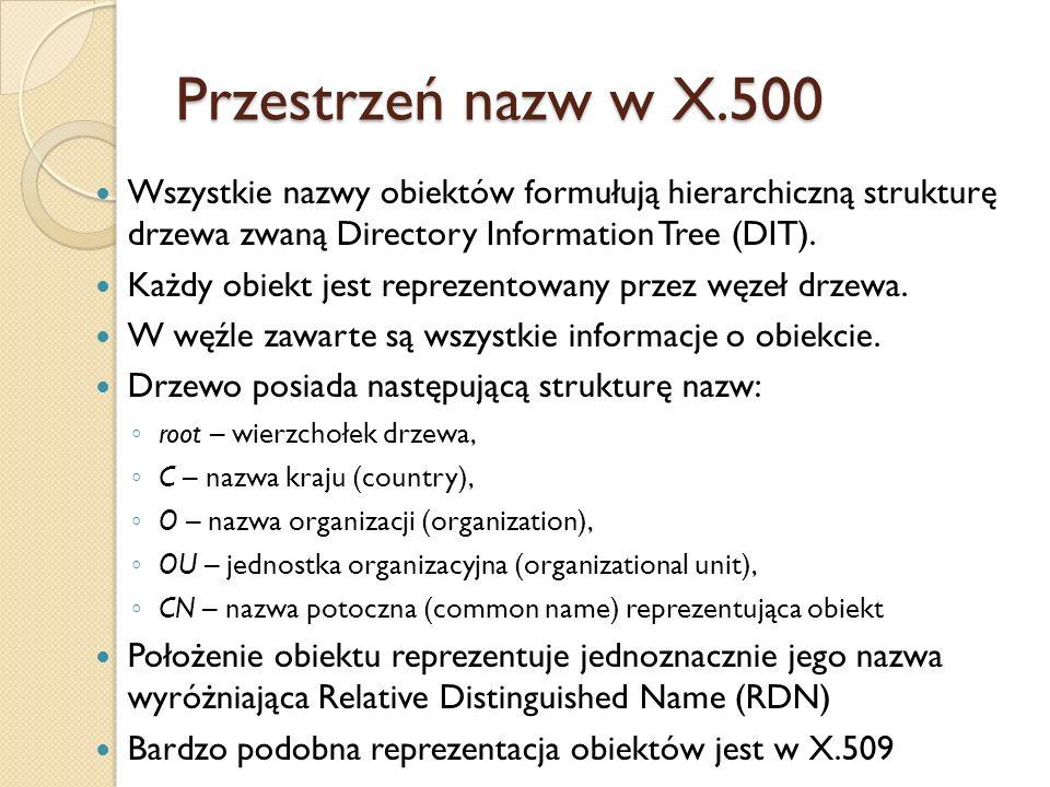 Przestrzeń nazw w X.500 Wszystkie nazwy obiektów formułują hierarchiczną strukturę drzewa zwaną Directory Information Tree (DIT). Każdy obiekt jest re