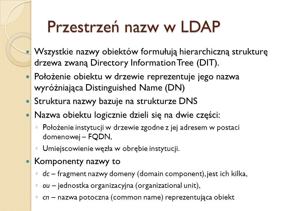 Przestrzeń nazw w LDAP Wszystkie nazwy obiektów formułują hierarchiczną strukturę drzewa zwaną Directory Information Tree (DIT). Położenie obiektu w d