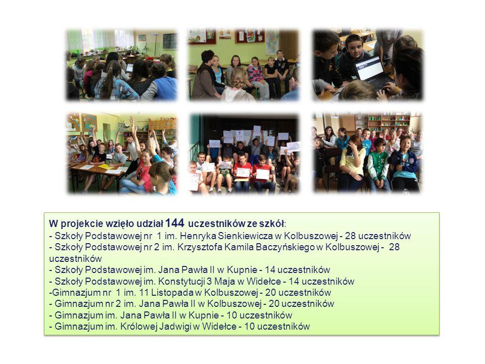 W projekcie wzięło udział 144 uczestników ze szkół: - Szkoły Podstawowej nr 1 im.