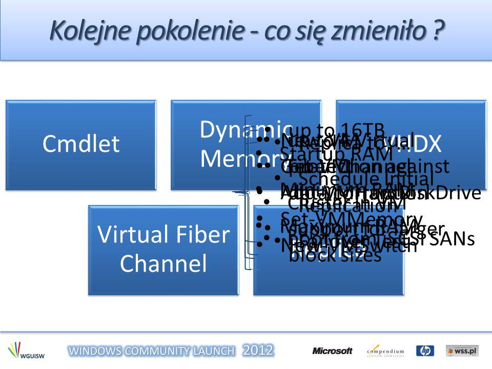 Kolejne pokolenie - co się zmieniło ? Cmdlet Dynamic Memory VHDX Virtual Fiber Channel Replica New-VM Get-VM Add-VMHardDiskDrive Set-VMMemory New-VMSw