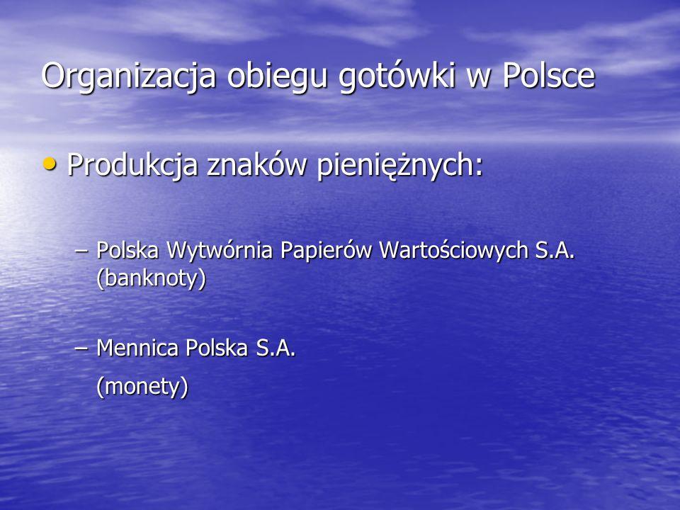 Organizacja obiegu gotówki w Polsce Produkcja znaków pieniężnych: Produkcja znaków pieniężnych: –Polska Wytwórnia Papierów Wartościowych S.A. (banknot