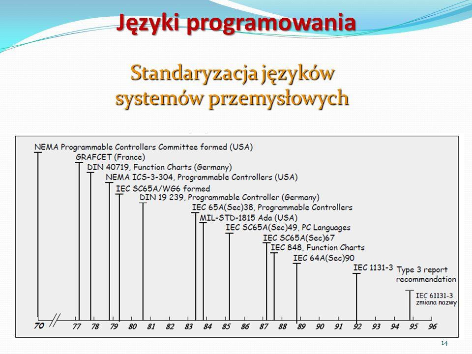Języki programowania Standaryzacja języków systemów przemysłowych 14