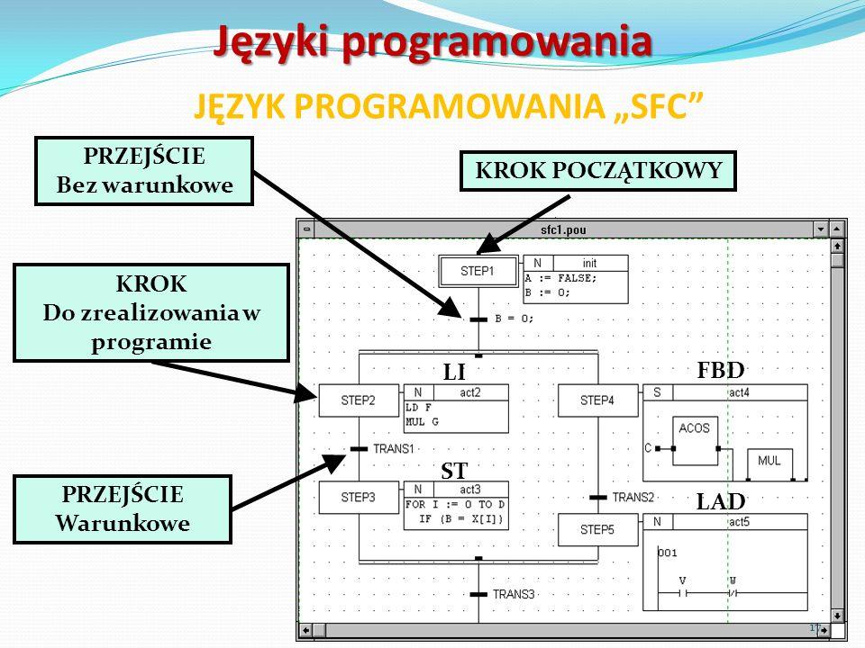 Języki programowania JĘZYK PROGRAMOWANIA SFC FBD LI LAD KROK Do zrealizowania w programie PRZEJŚCIE Warunkowe KROK POCZĄTKOWY PRZEJŚCIE Bez warunkowe