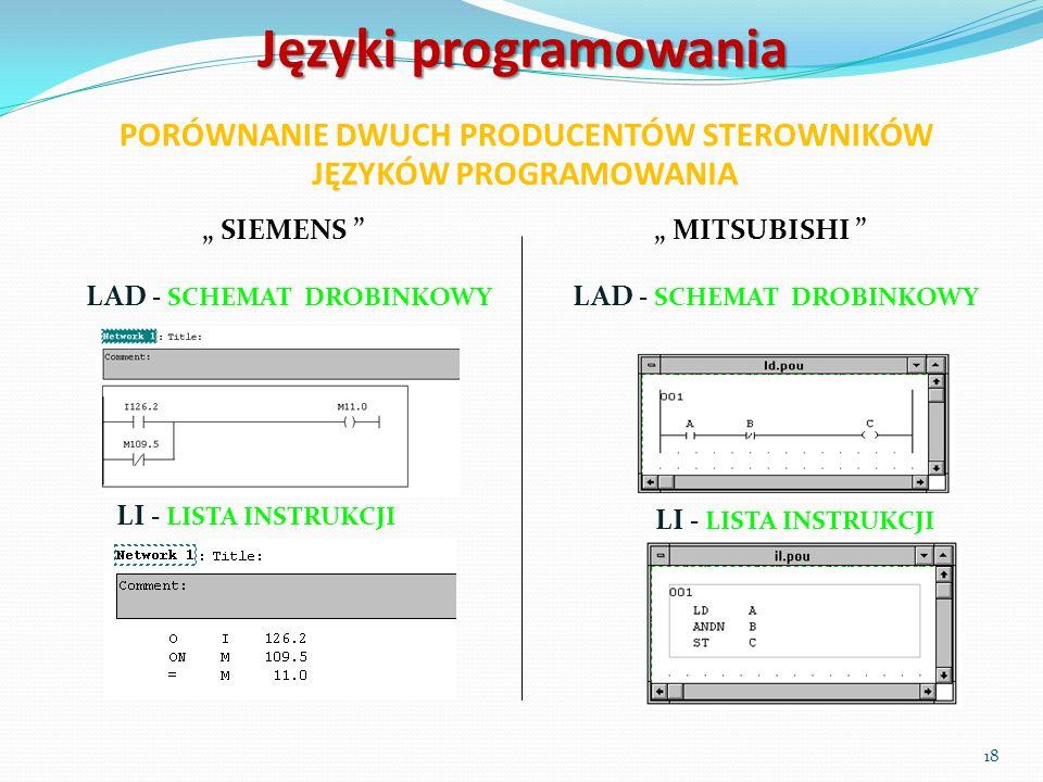 Języki programowania PORÓWNANIE DWUCH PRODUCENTÓW STEROWNIKÓW JĘZYKÓW PROGRAMOWANIA SIEMENS MITSUBISHI LI - LISTA INSTRUKCJI LAD - SCHEMAT DROBINKOWY