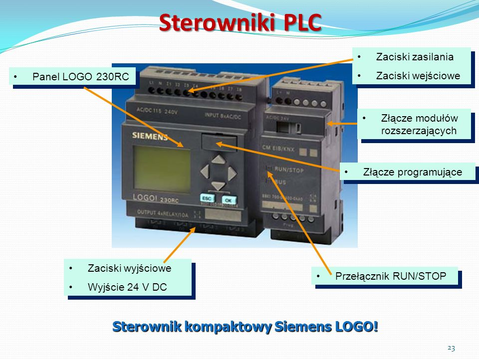 Sterowniki PLC Zaciski zasilania Zaciski wejściowe Zaciski zasilania Zaciski wejściowe Panel LOGO 230RC Złącze programujące Przełącznik RUN/STOP Zacis