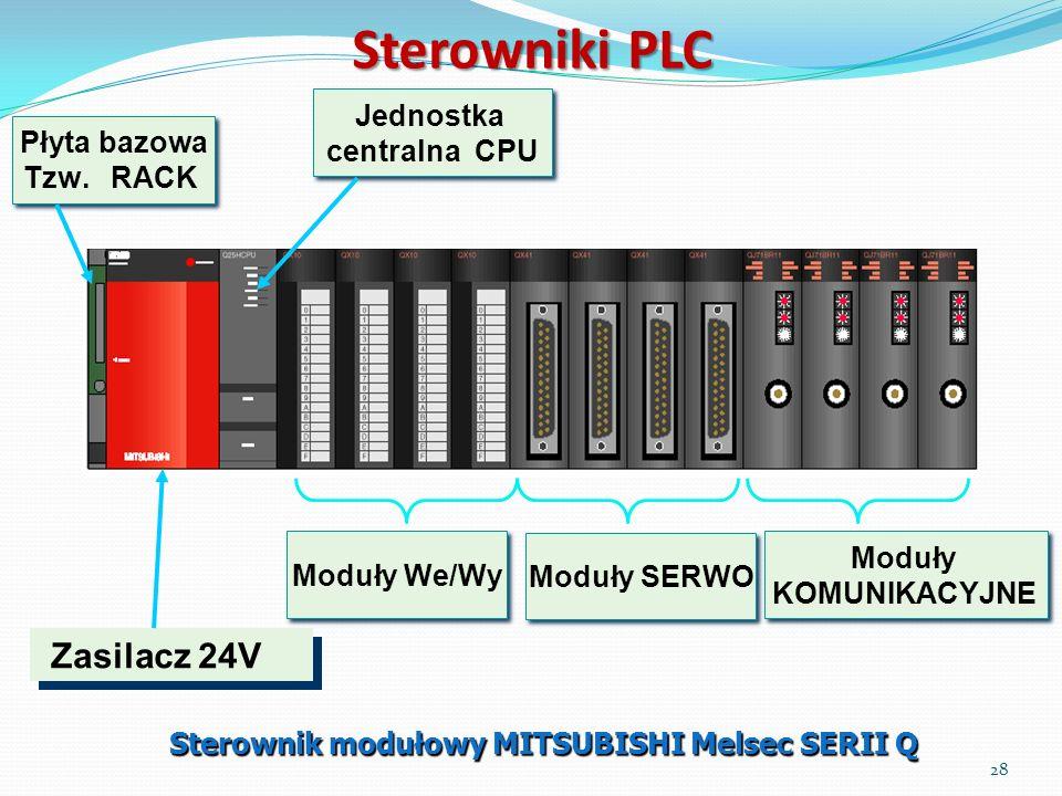 Płyta bazowa Tzw. RACK Płyta bazowa Tzw. RACK Jednostka centralna CPU Jednostka centralna CPU Moduły SERWO Zasilacz 24V Moduły We/Wy Moduły KOMUNIKACY
