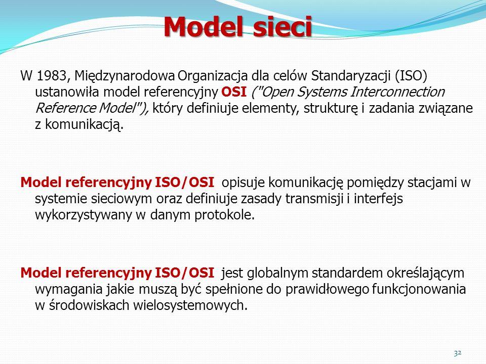 Model sieci W 1983, Międzynarodowa Organizacja dla celów Standaryzacji (ISO) ustanowiła model referencyjny OSI (