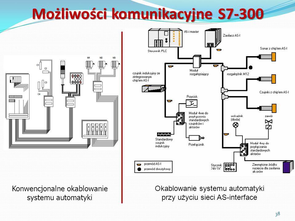 38 Konwencjonalne okablowanie systemu automatyki Okablowanie systemu automatyki przy użyciu sieci AS-interface Możliwości komunikacyjne S7-300