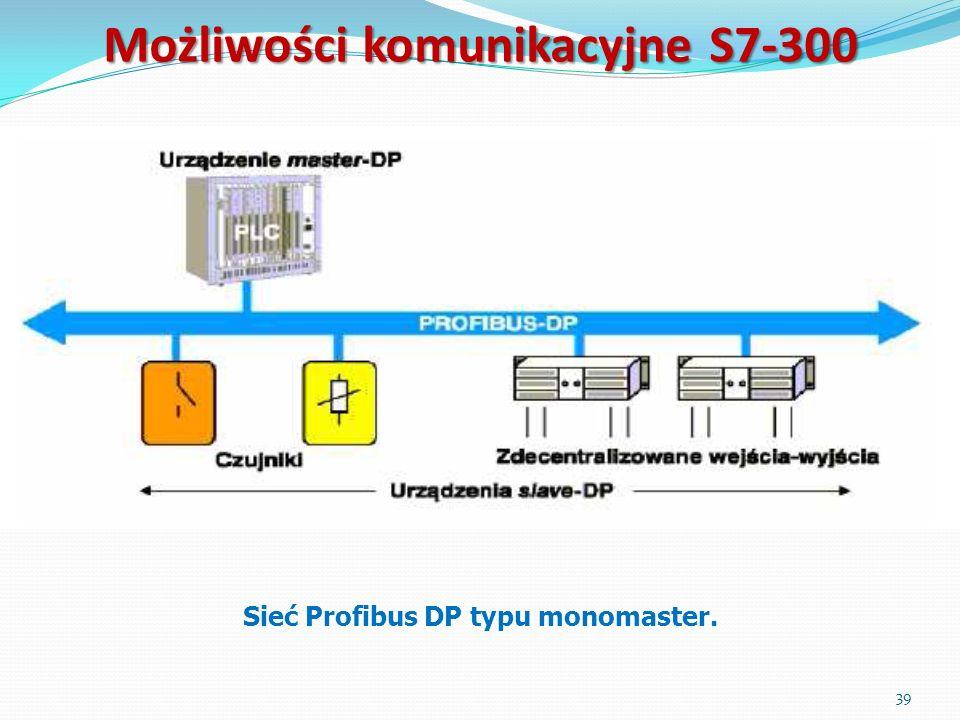 39 Możliwości komunikacyjne S7-300 S7-300 Sieć Profibus DP typu monomaster.