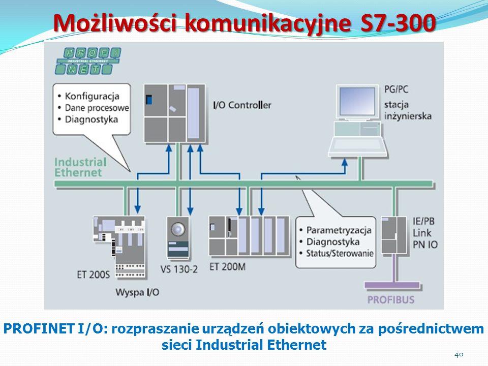40 Możliwości komunikacyjne S7-300 PROFINET I/O: rozpraszanie urządzeń obiektowych za pośrednictwem sieci Industrial Ethernet