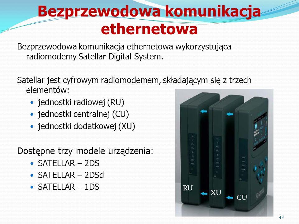 Bezprzewodowa komunikacja ethernetowa Bezprzewodowa komunikacja ethernetowa wykorzystująca radiomodemy Satellar Digital System. Satellar jest cyfrowym
