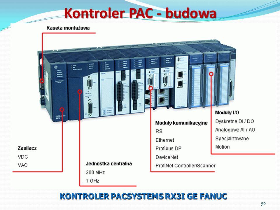 Kontroler PAC - budowa KONTROLER PACSYSTEMS RX3I GE FANUC 50