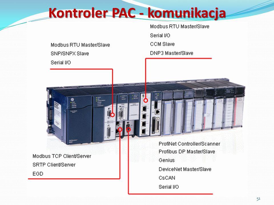 Kontroler PAC - komunikacja 51