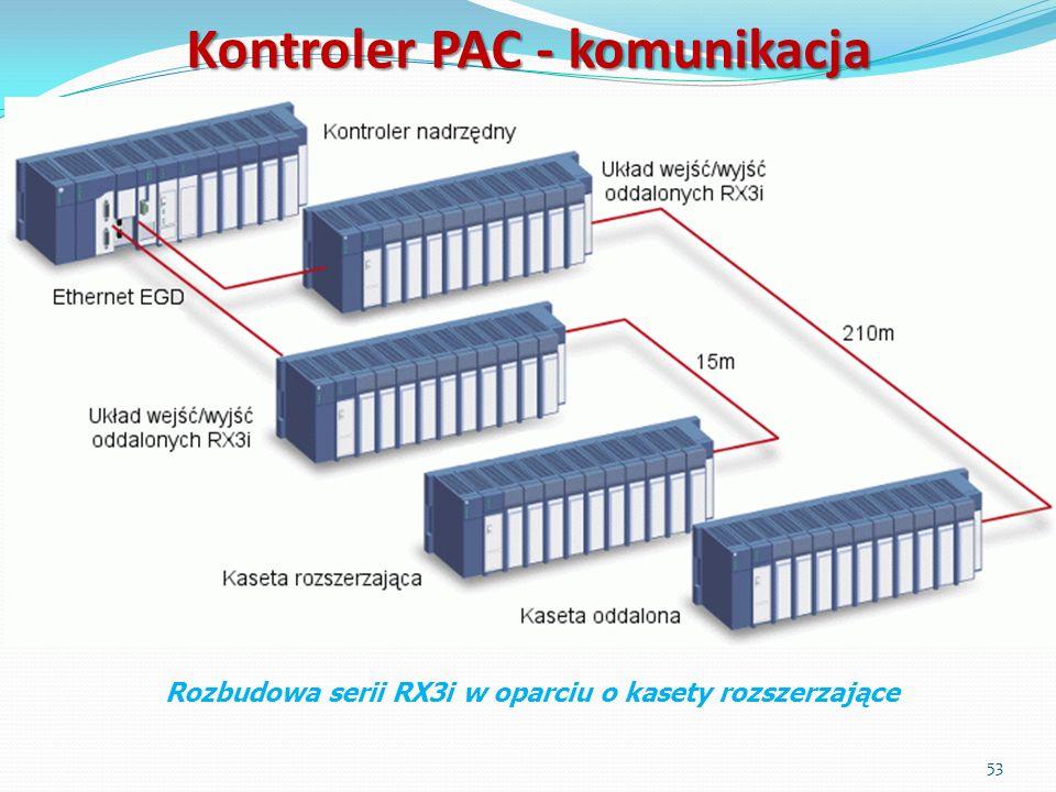 Kontroler PAC - komunikacja Rozbudowa serii RX3i w oparciu o kasety rozszerzające 53