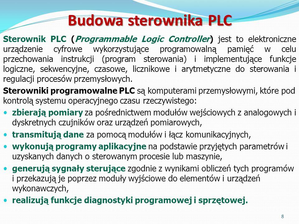 Sterownik PLC (Programmable Logic Controller) jest to elektroniczne urządzenie cyfrowe wykorzystujące programowalną pamięć w celu przechowania instruk
