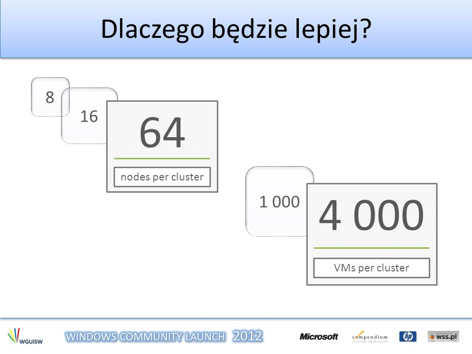 8 Dlaczego będzie lepiej? 16 64 nodes per cluster 1 000 4 000 VMs per cluster