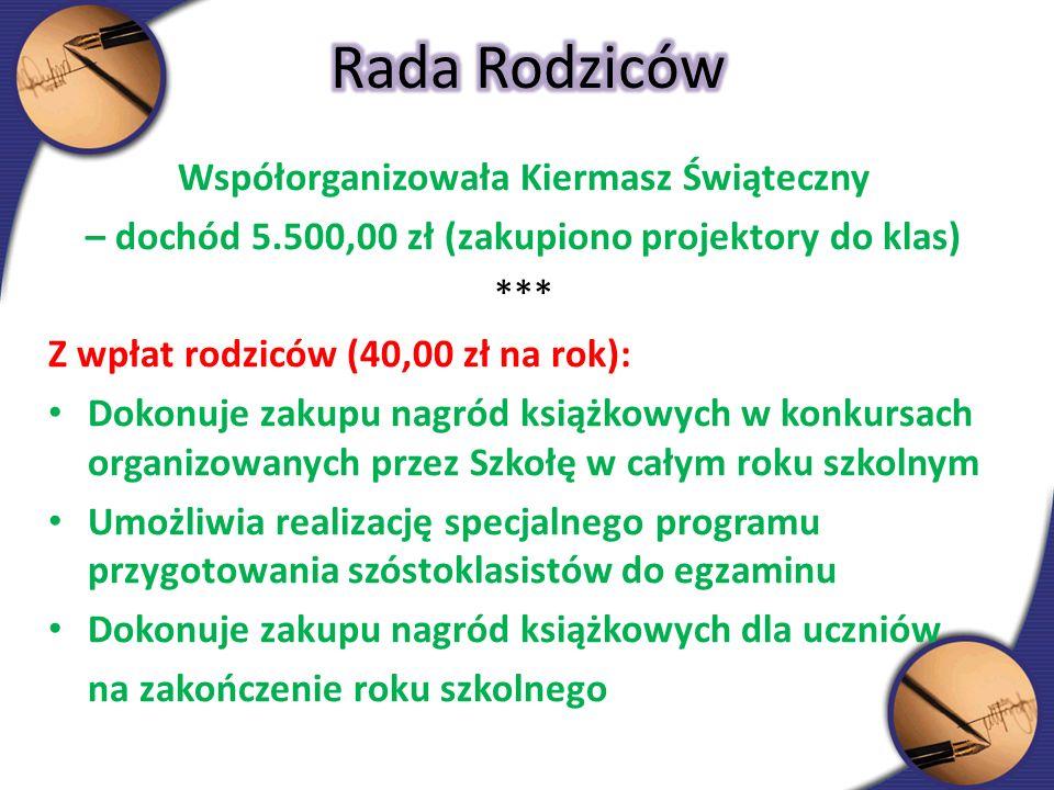 Współorganizowała Kiermasz Świąteczny – dochód 5.500,00 zł (zakupiono projektory do klas) *** Z wpłat rodziców (40,00 zł na rok): Dokonuje zakupu nagród książkowych w konkursach organizowanych przez Szkołę w całym roku szkolnym Umożliwia realizację specjalnego programu przygotowania szóstoklasistów do egzaminu Dokonuje zakupu nagród książkowych dla uczniów na zakończenie roku szkolnego