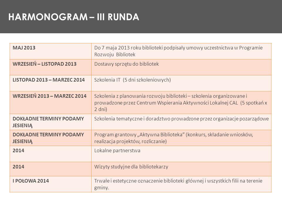 HARMONOGRAM – III RUNDA MAJ 2013Do 7 maja 2013 roku biblioteki podpisały umowy uczestnictwa w Programie Rozwoju Bibliotek WRZESIEŃ – LISTOPAD 2013Dostawy sprzętu do bibliotek LISTOPAD 2013 – MARZEC 2014Szkolenia IT (5 dni szkoleniowych) WRZESIEŃ 2013 – MARZEC 2014Szkolenia z planowania rozwoju biblioteki – szkolenia organizowane i prowadzone przez Centrum Wspierania Aktywności Lokalnej CAL (5 spotkań x 2 dni) DOKŁADNE TERMINY PODAMY JESIENIĄ Szkolenia tematyczne i doradztwo prowadzone przez organizacje pozarządowe DOKŁADNE TERMINY PODAMY JESIENIĄ Program grantowy Aktywna Biblioteka (konkurs, składanie wniosków, realizacja projektów, rozliczanie) 2014Lokalne partnerstwa 2014Wizyty studyjne dla bibliotekarzy I POŁOWA 2014Trwałe i estetyczne oznaczenie biblioteki głównej i wszystkich filii na terenie gminy.