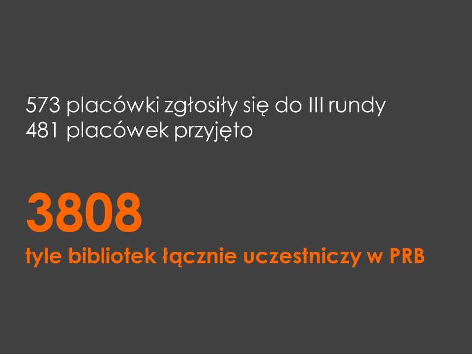 573 placówki zgłosiły się do III rundy 481 placówek przyjęto 3808 tyle bibliotek łącznie uczestniczy w PRB