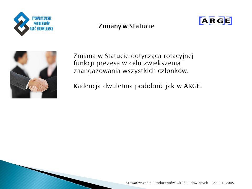 22-01-2009 Stowarzyszenie Producentów Okuć Budowlanych Zmiany w Statucie Zmiana w Statucie dotycząca rotacyjnej funkcji prezesa w celu zwiększenia zaa