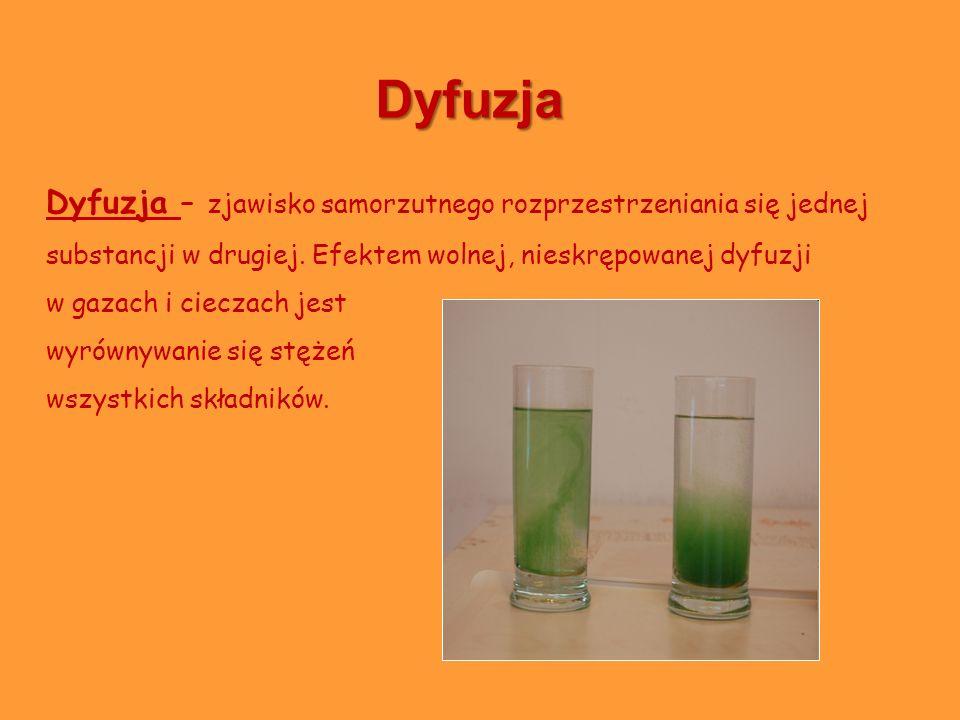 Dyfuzja Dyfuzja – zjawisko samorzutnego rozprzestrzeniania się jednej substancji w drugiej. Efektem wolnej, nieskrępowanej dyfuzji w gazach i cieczach