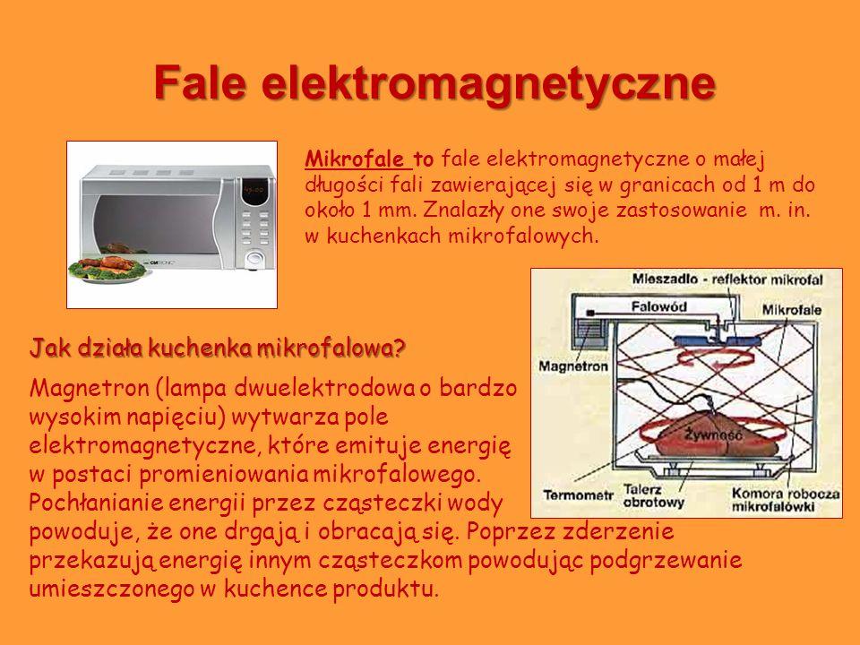 Fale elektromagnetyczne Mikrofale to fale elektromagnetyczne o małej długości fali zawierającej się w granicach od 1 m do około 1 mm. Znalazły one swo
