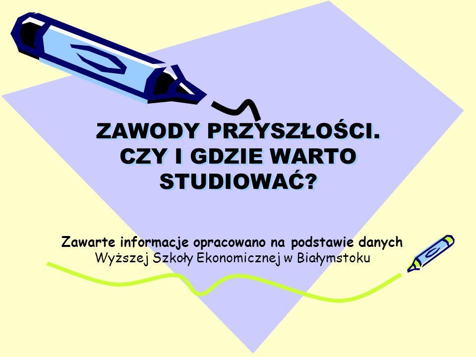 Prognoza popytu na pracę według kwalifikacji według Międzyresortowego Zespołu do Prognozowania Popytu na Pracę w Polsce do 2005 i 2010 roku