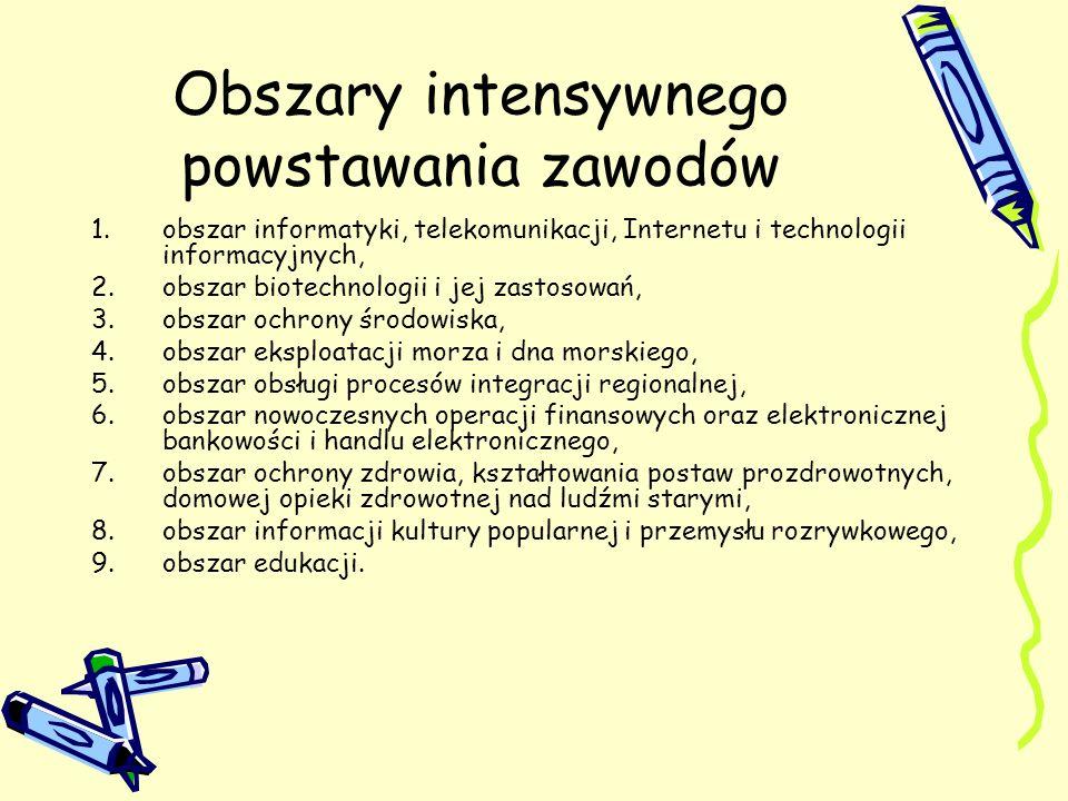 Obszary intensywnego powstawania zawodów 1.obszar informatyki, telekomunikacji, Internetu i technologii informacyjnych, 2.obszar biotechnologii i jej