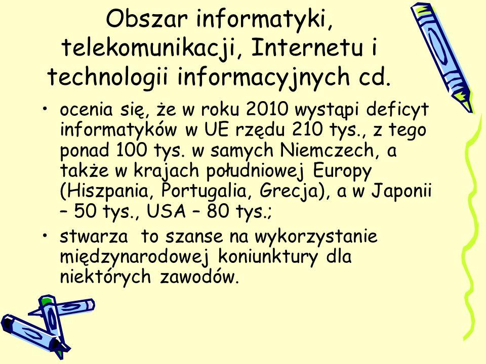 Obszar informatyki, telekomunikacji, Internetu i technologii informacyjnych cd. ocenia się, że w roku 2010 wystąpi deficyt informatyków w UE rzędu 210