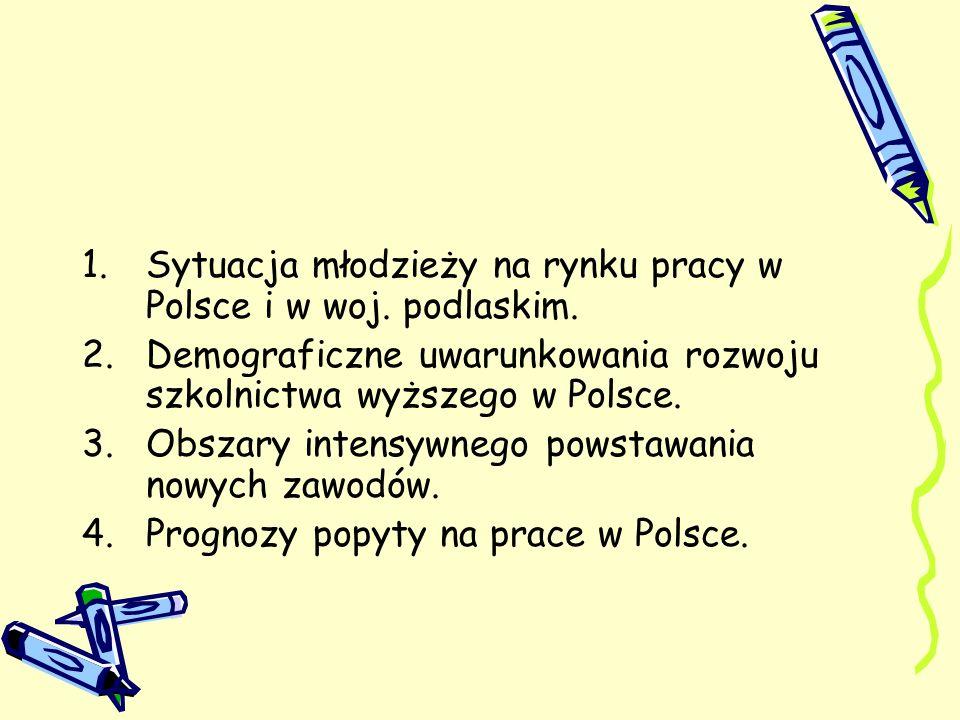 1.Sytuacja młodzieży na rynku pracy w Polsce i w woj. podlaskim. 2.Demograficzne uwarunkowania rozwoju szkolnictwa wyższego w Polsce. 3.Obszary intens