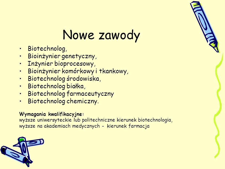 Nowe zawody Biotechnolog, Bioinżynier genetyczny, Inżynier bioprocesowy, Bioinżynier komórkowy i tkankowy, Biotechnolog środowiska, Biotechnolog białk