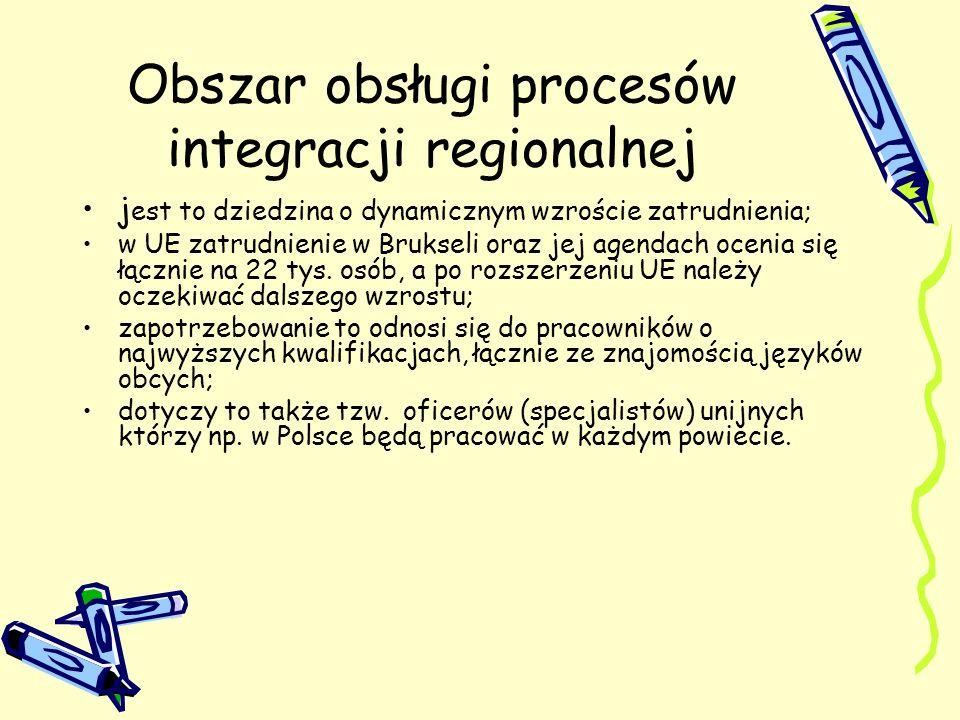 Obszar obsługi procesów integracji regionalnej j est to dziedzina o dynamicznym wzroście zatrudnienia; w UE zatrudnienie w Brukseli oraz jej agendach