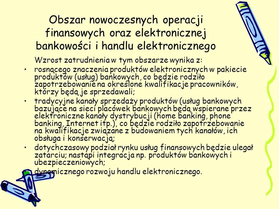 Obszar nowoczesnych operacji finansowych oraz elektronicznej bankowości i handlu elektronicznego Wzrost zatrudnienia w tym obszarze wynika z: rosnąceg
