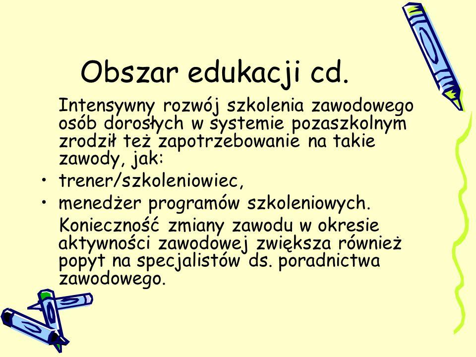 Obszar edukacji cd. Intensywny rozwój szkolenia zawodowego osób dorosłych w systemie pozaszkolnym zrodził też zapotrzebowanie na takie zawody, jak: tr