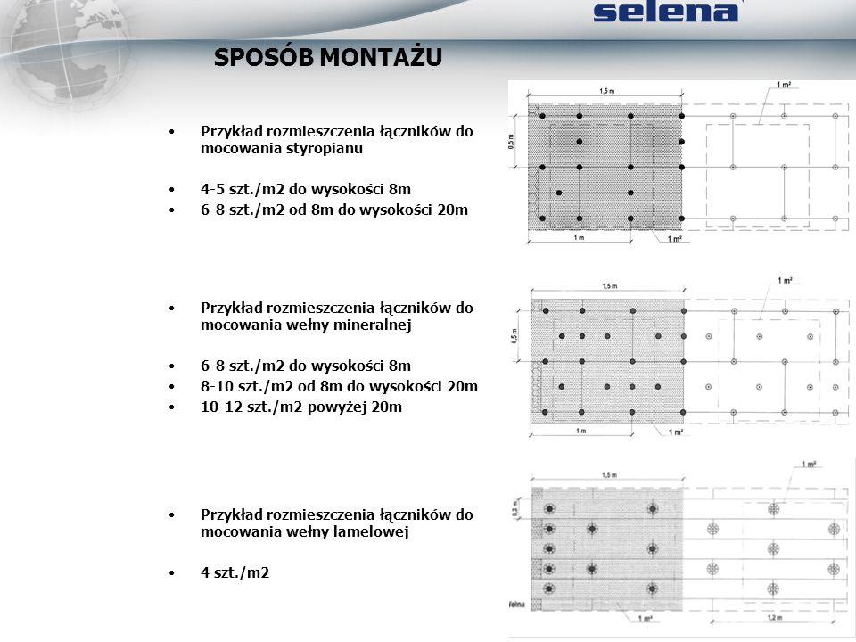 SPOSÓB MONTAŻU Przykład rozmieszczenia łączników do mocowania wełny mineralnej 6-8 szt./m2 do wysokości 8m 8-10 szt./m2 od 8m do wysokości 20m 10-12 s