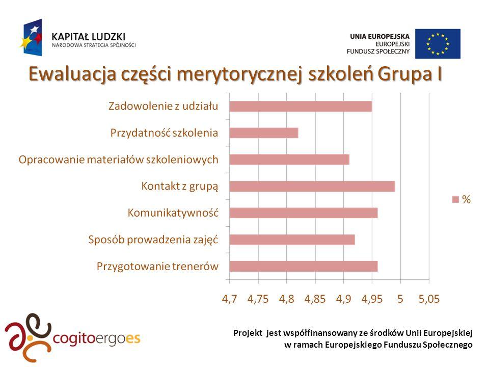 Projekt jest współfinansowany ze środków Unii Europejskiej w ramach Europejskiego Funduszu Społecznego Ewaluacja części merytorycznej szkoleń Grupa I