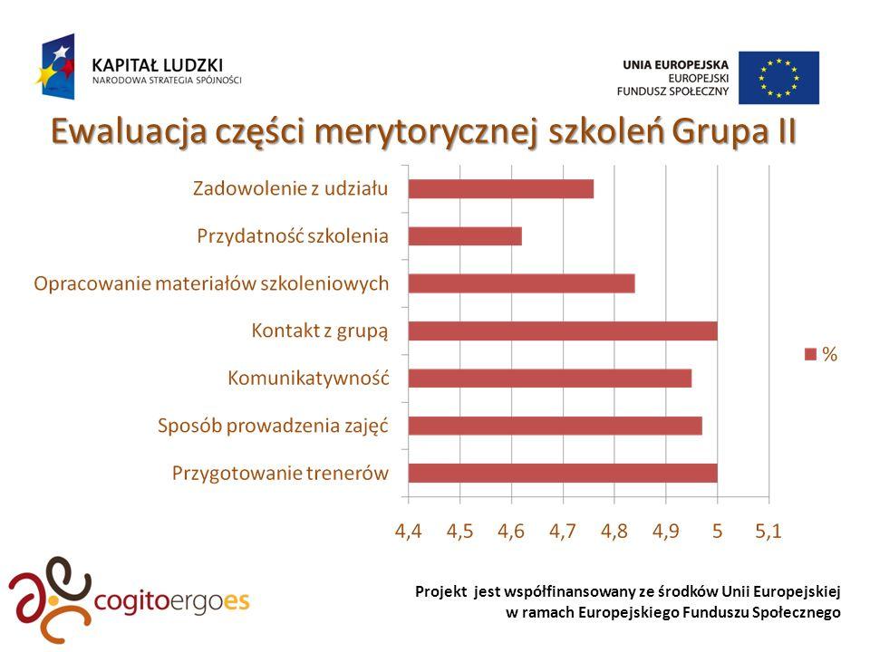 Projekt jest współfinansowany ze środków Unii Europejskiej w ramach Europejskiego Funduszu Społecznego Ewaluacja części merytorycznej szkoleń Grupa II