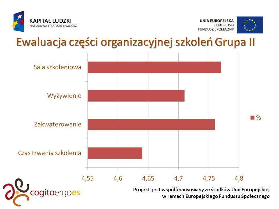 Projekt jest współfinansowany ze środków Unii Europejskiej w ramach Europejskiego Funduszu Społecznego Ewaluacja części organizacyjnej szkoleń Grupa II