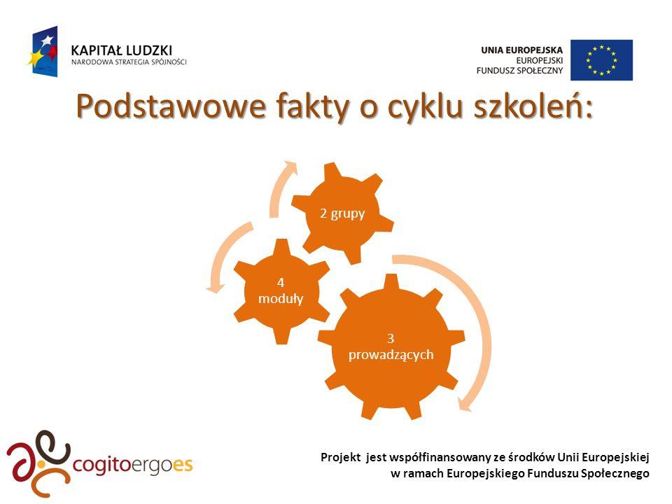 Projekt jest współfinansowany ze środków Unii Europejskiej w ramach Europejskiego Funduszu Społecznego Podstawowe fakty o cyklu szkoleń: 3 prowadzących 4 moduły 2 grupy