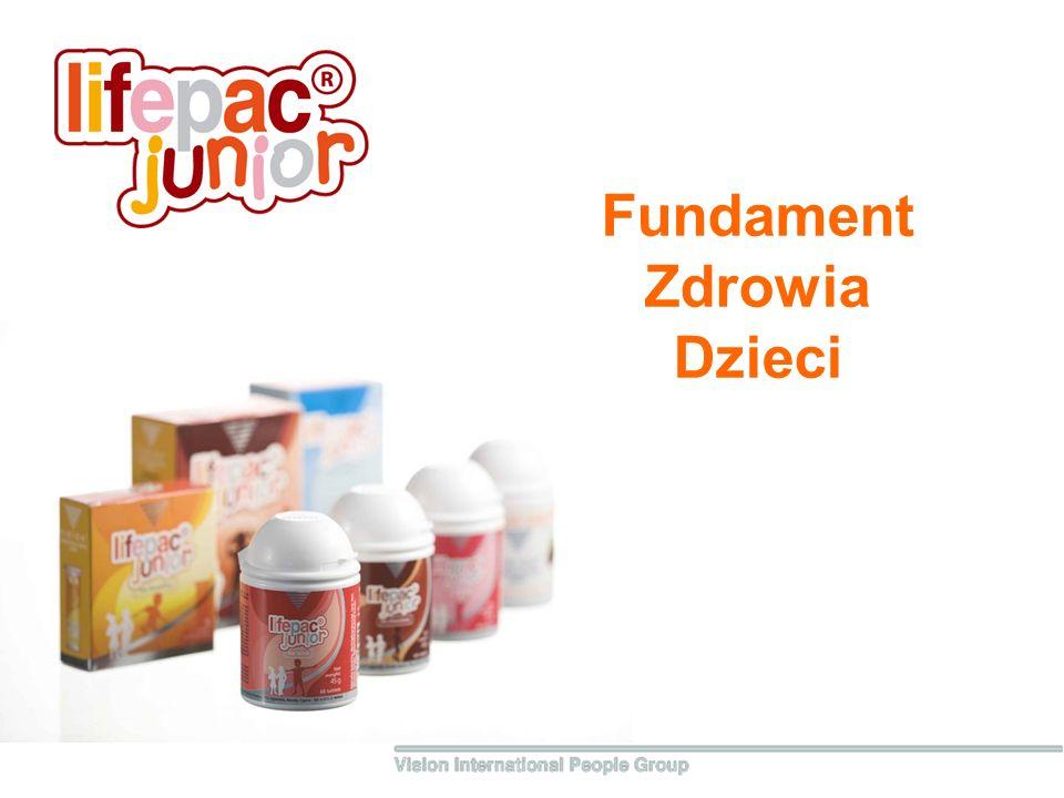 Fundament Zdrowia Dzieci