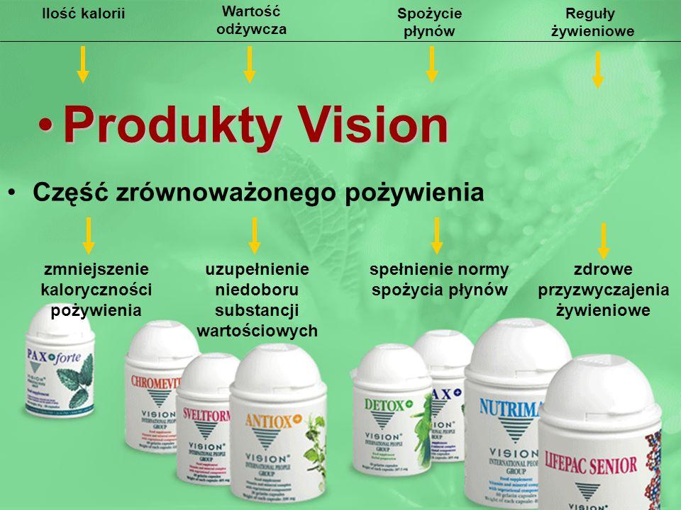 Produkty VisionProdukty Vision Część zrównoważonego pożywienia zmniejszenie kaloryczności pożywienia uzupełnienie niedoboru substancji wartościowych s