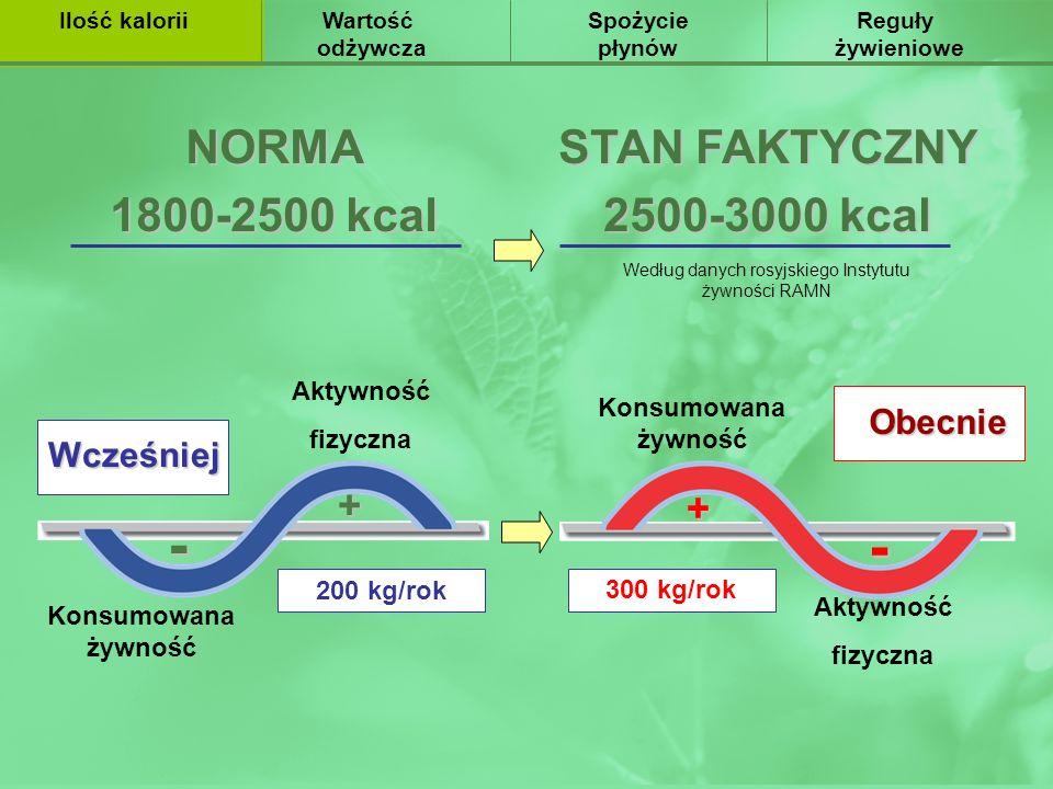 Wcześniej 200 kg/rok Aktywność fizyczna Konsumowana żywność + - Aktywność fizyczna Konsumowana żywność + - 300 kg/rok Obecnie Wartość odżywcza Ilość k